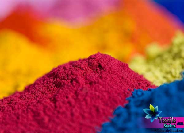 Classification of pigments Banner