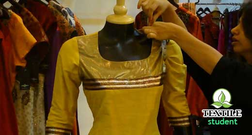 The names of different parts of human body are mention in tailoring.